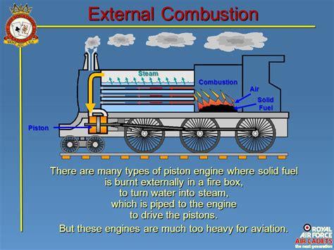 Piston Engines Part 1 Introduction.
