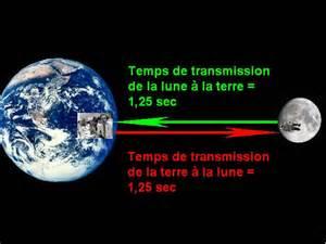 Quelle Est La Distance Entre Mars Et Le Soleil by Distance Entre Terre Et Lune