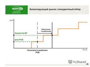 Энергосбережение на предприятии. эффективная экономия ресурсов. power coup electric