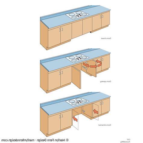 elkay ada compliant kitchen sinks elkay ada sink compliant sinks kitchen and ada kitchen
