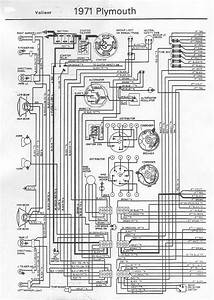 Wiring Diagram For 1973 Dodge Challenger 1968 Dodge Dart Wiring Diagram Wiring Diagram