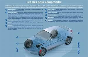 Prix Changement Plaquette De Frein Feu Vert : plaquette de frein norauto prix blog sur les voitures ~ Gottalentnigeria.com Avis de Voitures