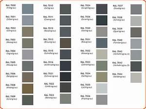 Ral Ncs Tabelle : suche edlen farbton polo 86 86c 2f ~ Markanthonyermac.com Haus und Dekorationen
