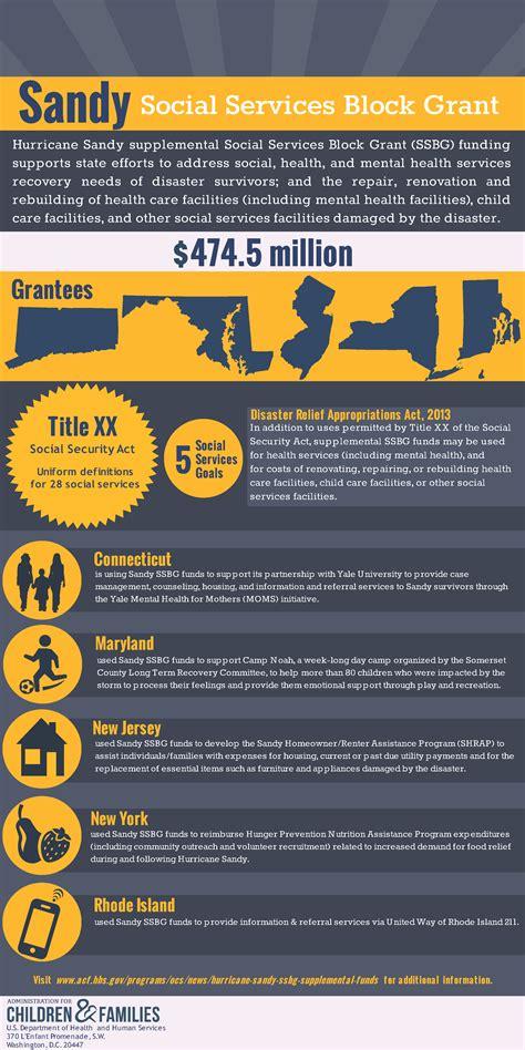 hurricane sandy ssbg supplemental state funding