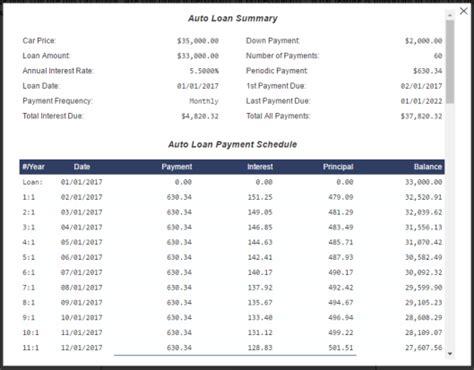 auto loan calculator wordpress plugin
