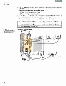 Pdf Manual For Bose Speaker System Acoustimass 10 Series Ii