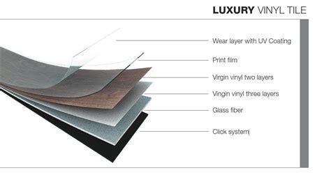 Innovation center Rigid Vinyl Plank,Waterproof Laminate