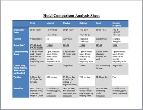 comparative analysis template comparative analysis template free elsevier social sciences