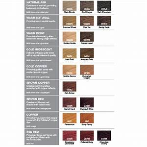 Redken Shades Eq Cream Hair Color Ammonia Free