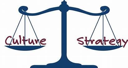 Culture Strategy Change Balancing Balance Agent Scrum