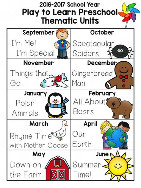 best 25 thematic units ideas on kindergarten 828 | 326d30e1c4f3d22136987c3083509fcd daycare themes preschool themes