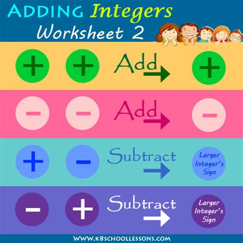 adding integers worksheet    add negative