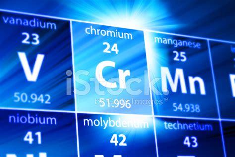 Chromium Cr Periodic Table Stock Photos Freeimagescom