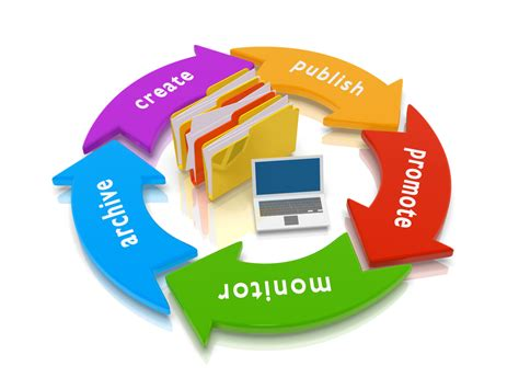clearstring a web content management system developed for