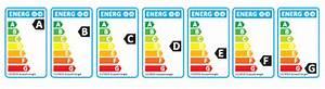 Classe Energie G : neoperl energieetikette schweiz ~ Medecine-chirurgie-esthetiques.com Avis de Voitures