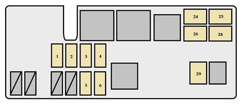 toyota    fuse box diagram auto genius
