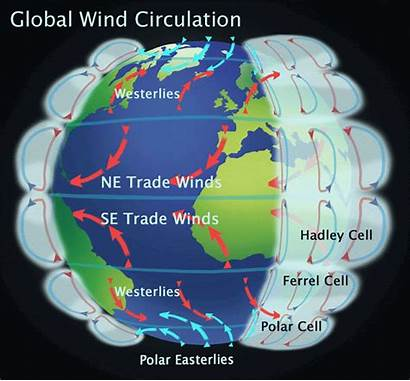 Winds Pattern Wind Circulation Local Ocean Geography