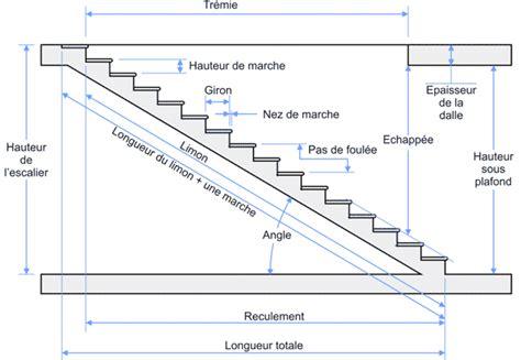 comment calculer le giron d un escalier escaliers cours et exercices