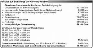 Gewerbesteuer Berechnen übungen : gemeindefinanzreform ab 2004 droht freiberuflern die gewerbesteuer das k me auf sie zu ~ Themetempest.com Abrechnung