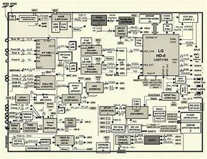 Circuit Board Diagram For Sony Tv