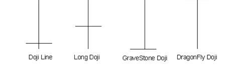 Candele Giapponesi Figure by Analisi Candlestick Cenni Storici E Introduzione 187 Forex