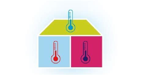 quelle temperature dans une maison bonne temperature dans une maison ventana