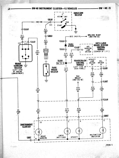 jeep wrangler jk wiring diagrams wiring diagram and schematics