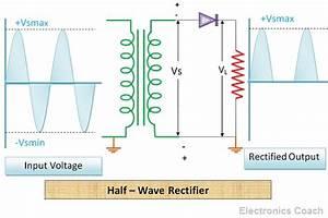 What Is Half Wave Rectifier