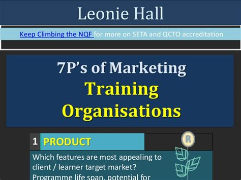 Marketing Strategy Courses by Marketing Strategy For Companies