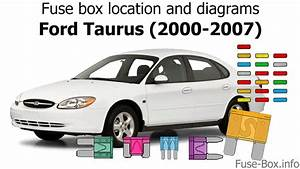Fuse Box Location And Diagrams  Ford Taurus  2000