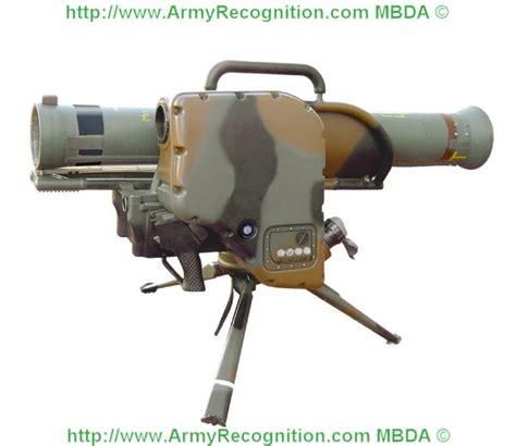 milan adt er eads mbda missile systen anti tank medium