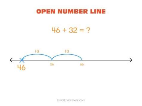 open number   addition  counting numbers