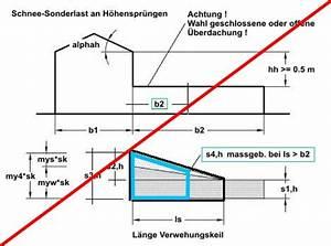 Dachneigung Flachdach Berechnen : schneelasten solaranlagen solartechnik solarthermie photovoltaik statik lastannahmen din 1055 ~ Themetempest.com Abrechnung