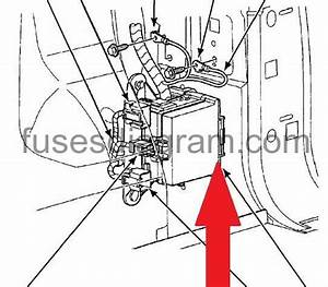Fuses And Relays Box Diagram Mercury Mountaineer 2002