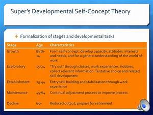 Career Development Stages  Ppt - Career Development Powerpoint Presentation