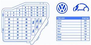 Vw Phaeton 2005 Fuse Box  Block Circuit Breaker Diagram