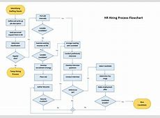 8 MS Word Templates That Help You Brainstorm & Mind Map