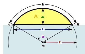 geometry calculate circle segment area determine