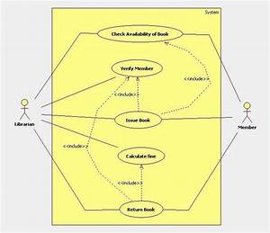 Use Case Diagram For Library Management System