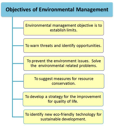 Articles Junction Objectives And Levels Of Environmental. Production Manager Resume Samples. Resume Template Restaurant Manager. Generate A Resume. Assistant Retail Store Manager Resume. Resume Model For Experience Candidate. Software Implementation Resume. Store Manager Resume Format. Student Resume Samples High School