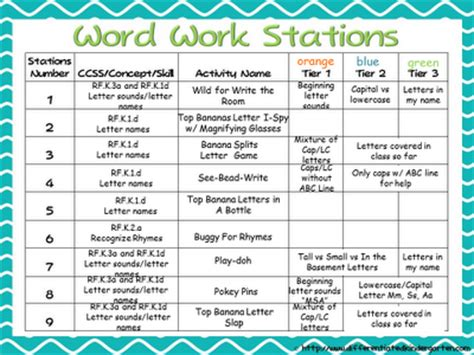 literacy lesson plans preschool differentiated stations planning template and questions 481