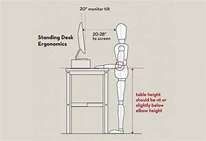5 Things You U0026 39 Re Doing Wrong At Your Standing Desk