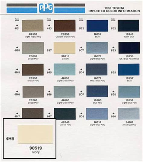 paint color code converter max meyer to ppg paint code conversion table the vespa