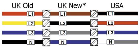 3 Phase Motor Wiring Color Code by Electrical Three Phase Wiring Colours Newfound Energy Ltd