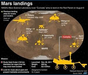 Are we alone? NASA's Mars rover aims to find out