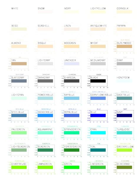 idl color tables a slug s guide to idl licensed for non commercial use