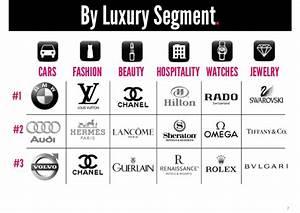 Luxury Makeup Brands List | vizitmir.com