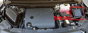 Fuse Box Diagram Buick Enclave  2018
