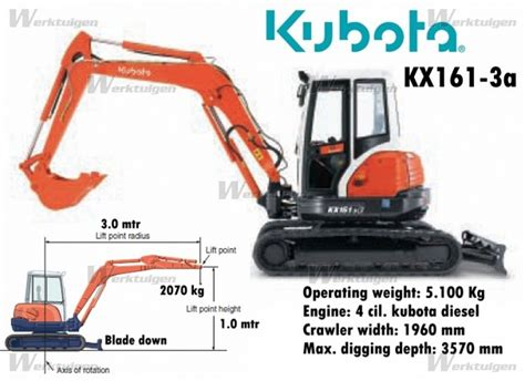 Kubota KX161-3 Alpha - Kubota - Machinery Specifications