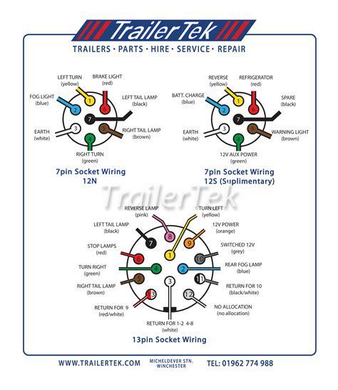 towbar fitting trailertek